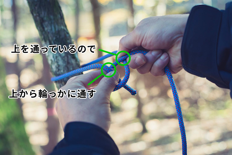 もやい結び③作った輪っかをよく見て、ロープの軸が上を通っているなら上から、下を通っているなら下からロープ端を輪っかの中に通す。(今回は上を通っている)