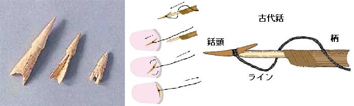 縄文時代からあった日本の伝統的漁法