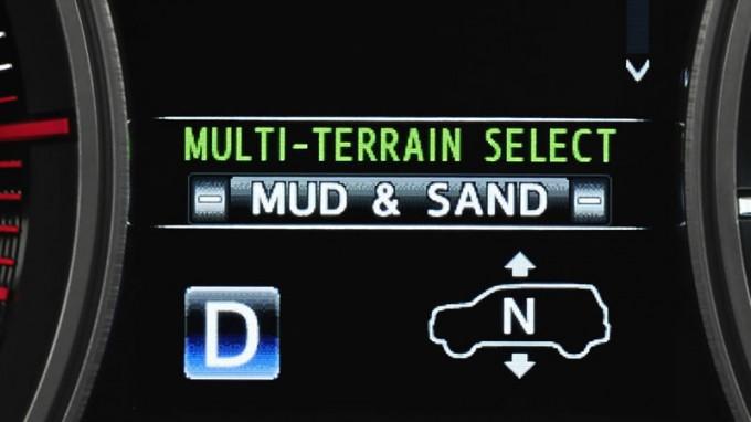最先端の悪路運転支援機能を導入