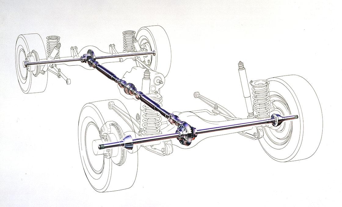 ランドクルーザー80のフルタイム4WD