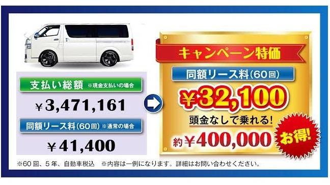 新車リース支払い例