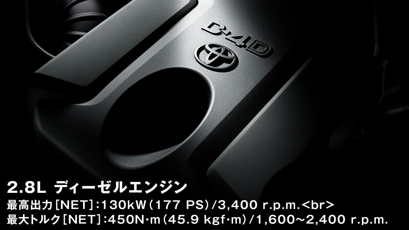 本格SUVにふさわしいトルクフルな動力性能を発揮する、直4 2.8L 1GD-FTVディーゼルエンジン