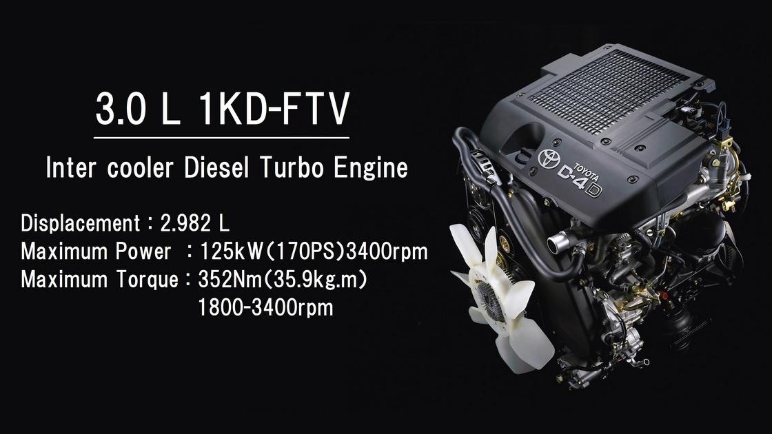 1KD-FTVエンジン